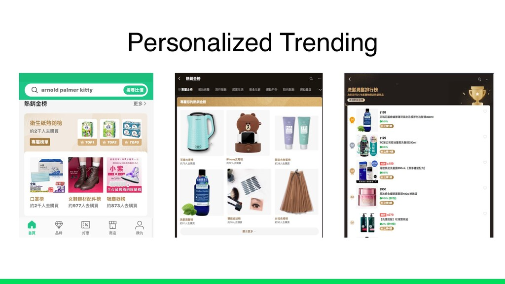 Personalized Trending