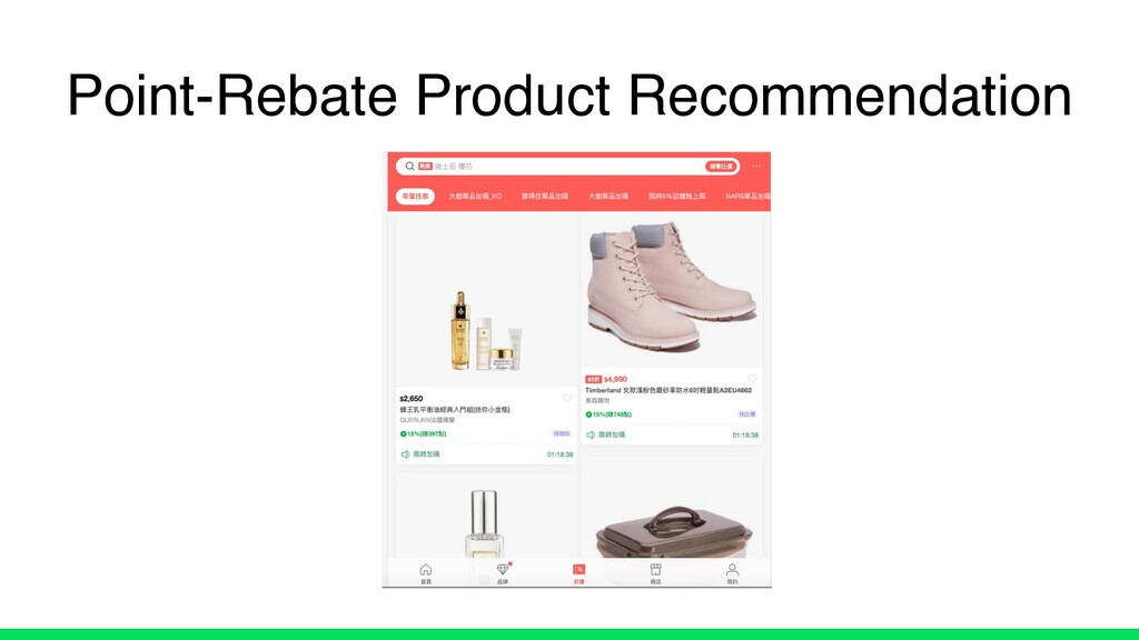 Point-Rebate Product Recommendation