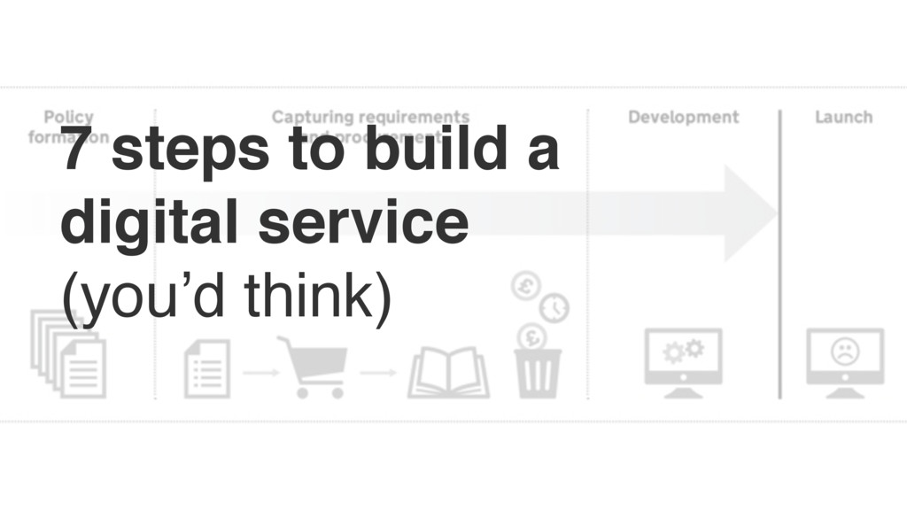 7 steps to build a digital service  (you'd thi...