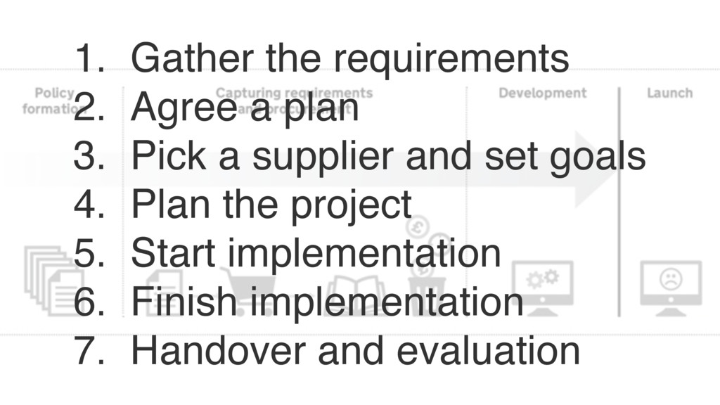 1. Gather the requirements 2. Agree a plan 3. P...