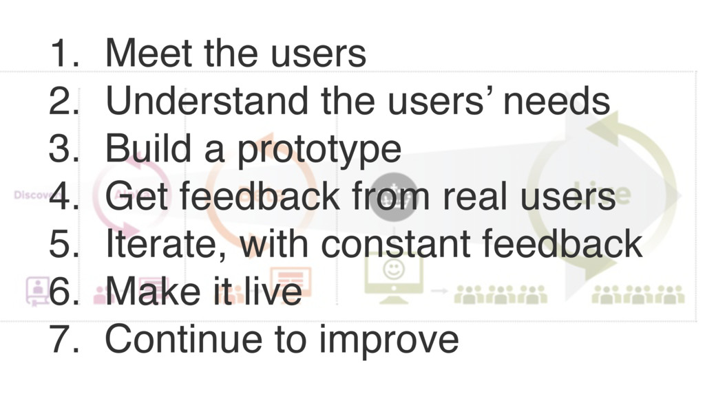 1. Meet the users 2. Understand the users' need...
