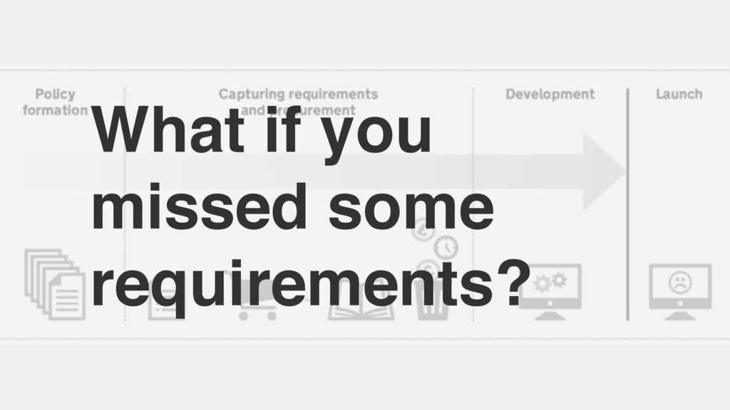 What if you missed some requirements?