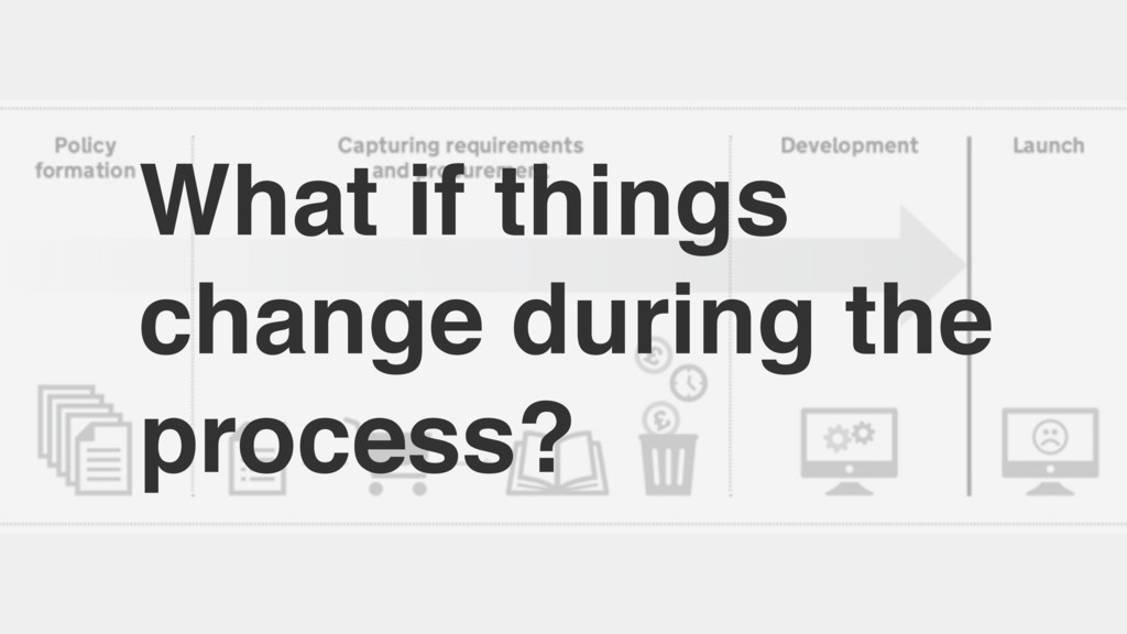 What if things change during the process?
