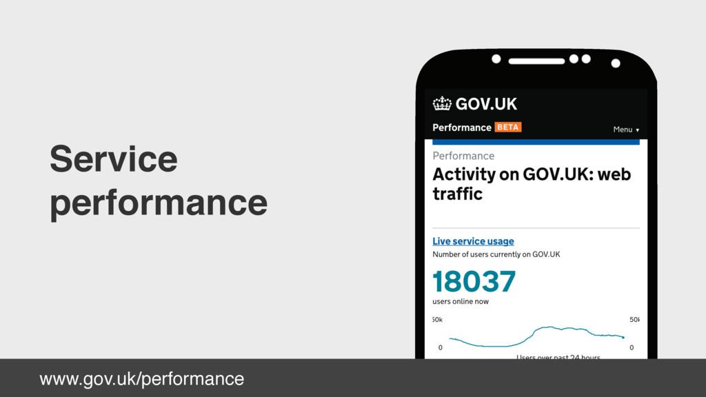 www.gov.uk/performance Service performance