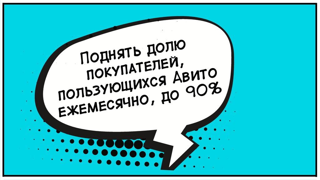 Поднять долю покупателей, пользующихся Авито еж...