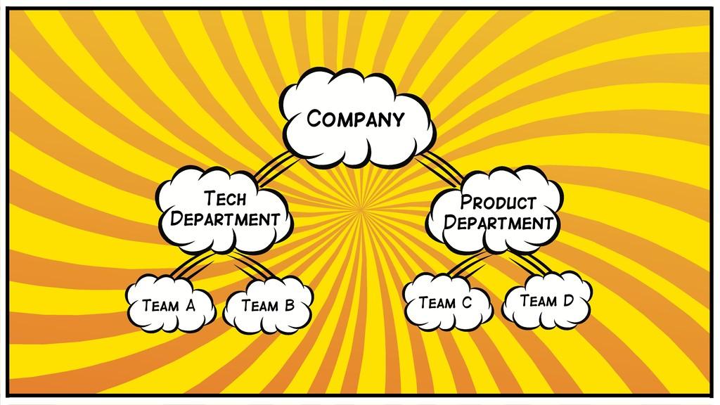 Company Tech Department Team A Team C Team D Te...