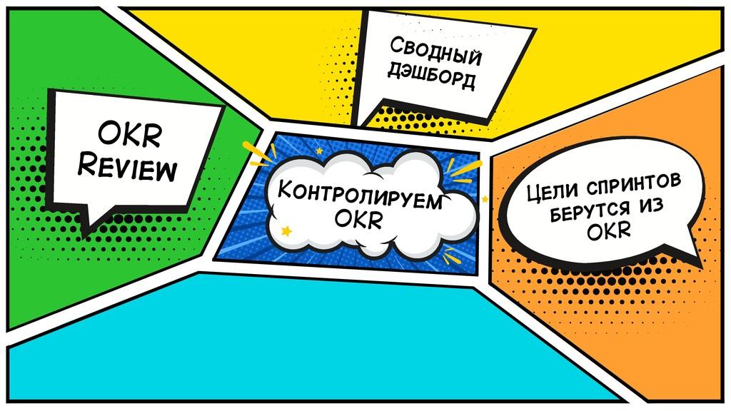 Контролируем OKR OKR Review Цели спринтов берут...