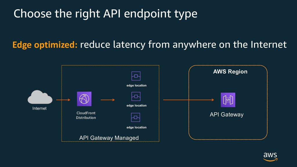 Choose the right API endpoint type Edge optimiz...