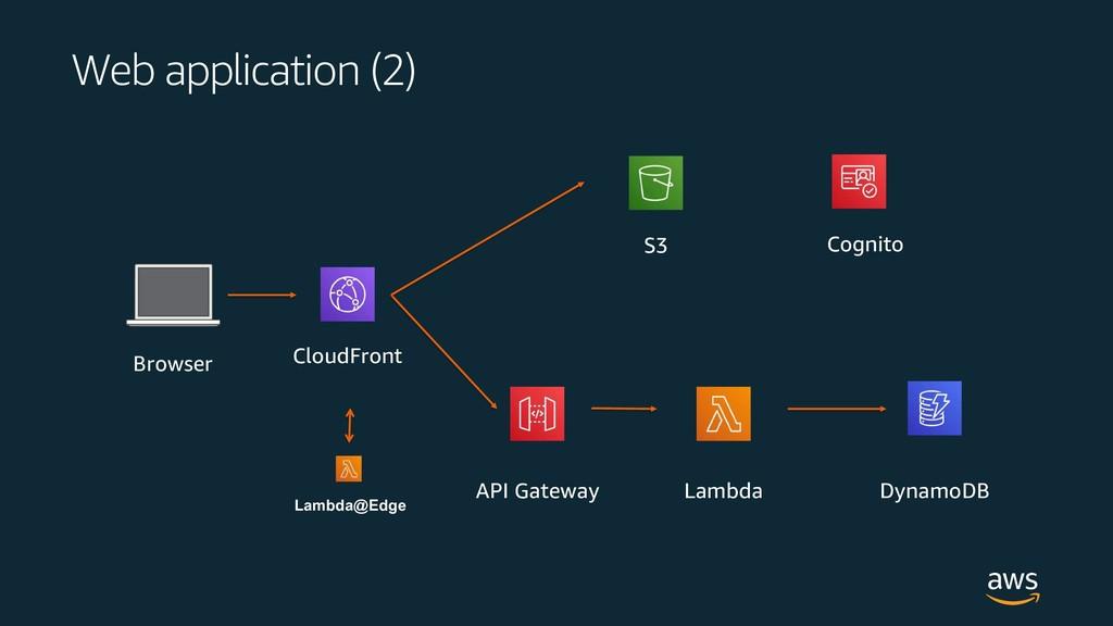 Web application (2) DynamoDB Lambda API Gateway...