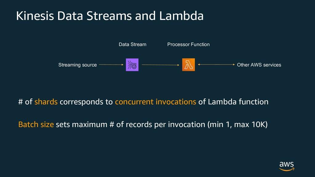 Kinesis Data Streams and Lambda # of shards cor...