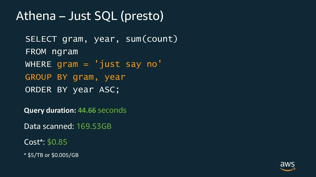 Athena – Just SQL (presto) Query duration: 44.6...