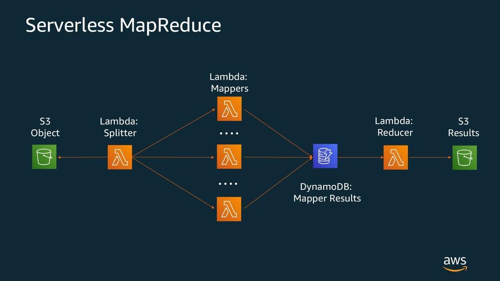 Serverless MapReduce Lambda: Splitter S3 Object...