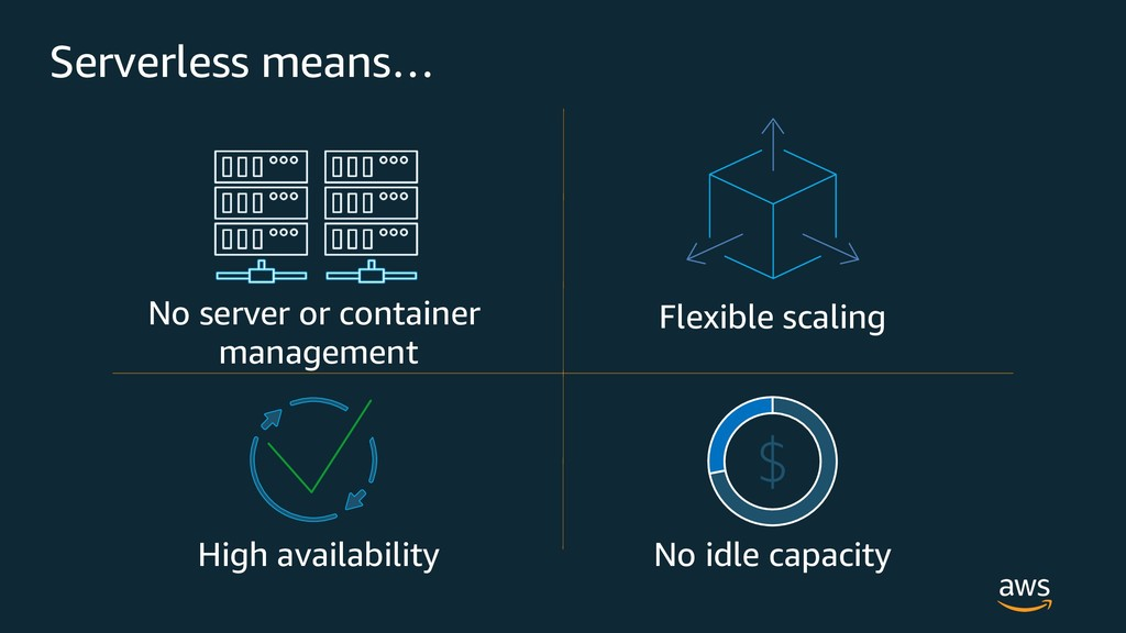 Serverless means… No server or container manage...