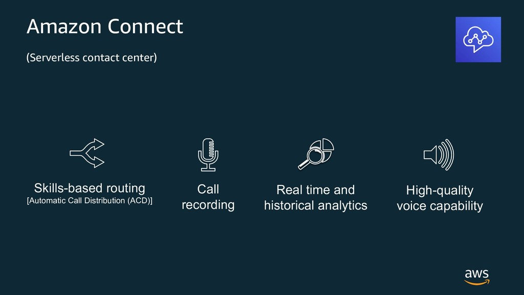 Amazon Connect (Serverless contact center) Real...