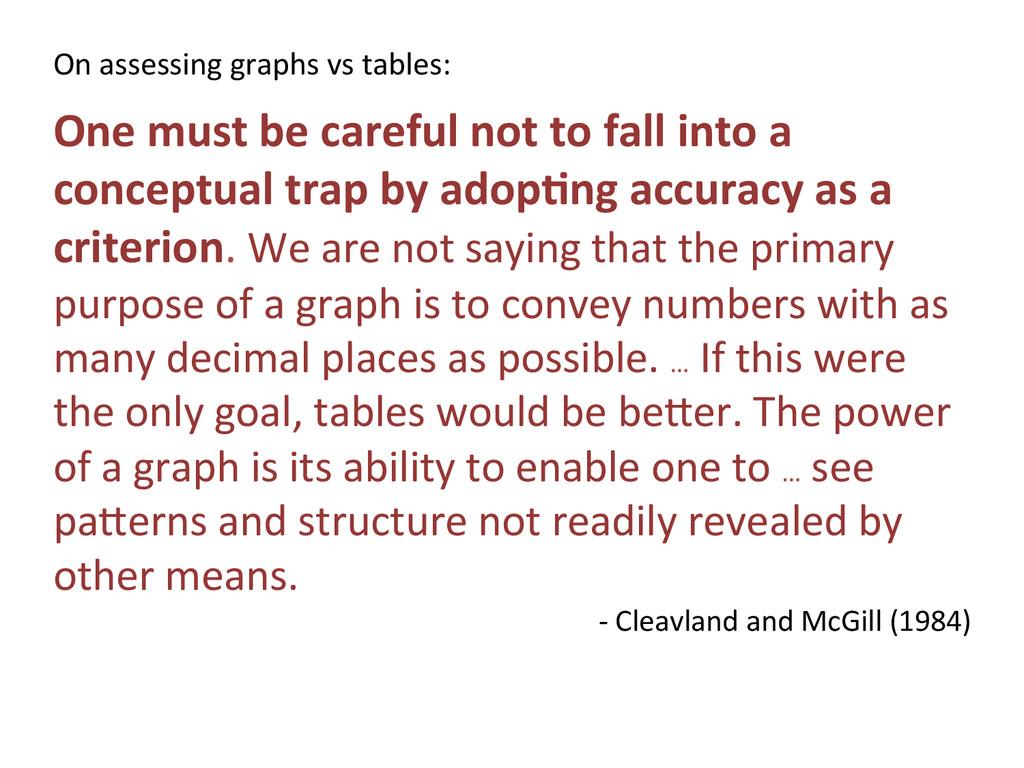 On assessing graphs vs tables: ...
