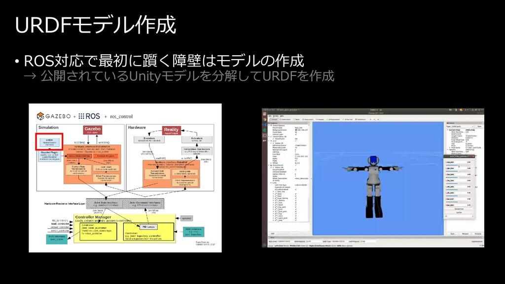 URDFモデル作成 • ROS対応で最初に躓く障壁はモデルの作成 → 公開されているUnity...