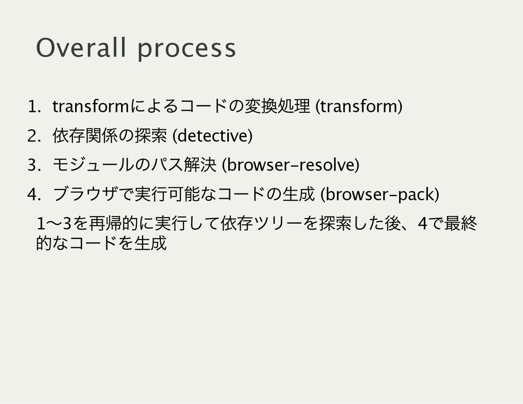 Overall process 1. transform によるコー ドの変換処理 (tran...