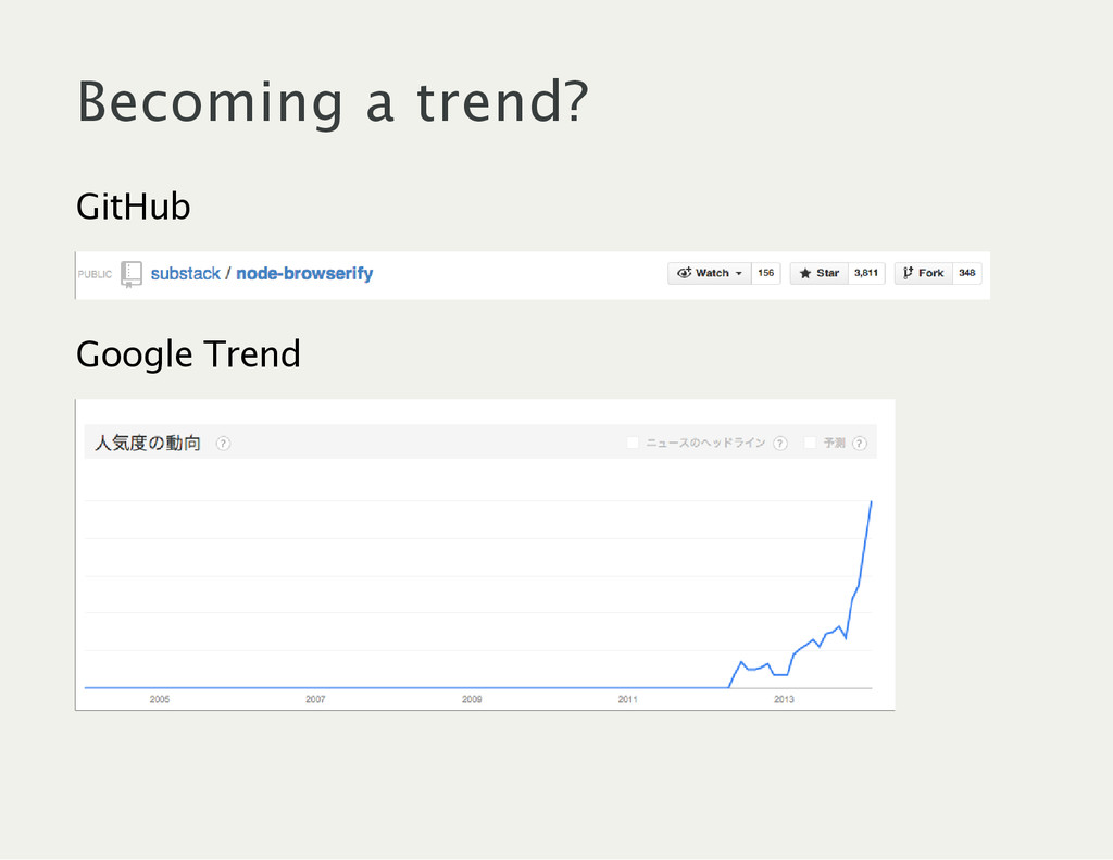 Becoming a trend? GitHub Google Trend