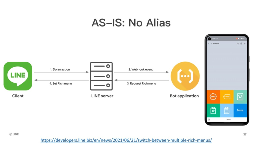 AS-IS: No Alias https://developers.line.biz/en/...