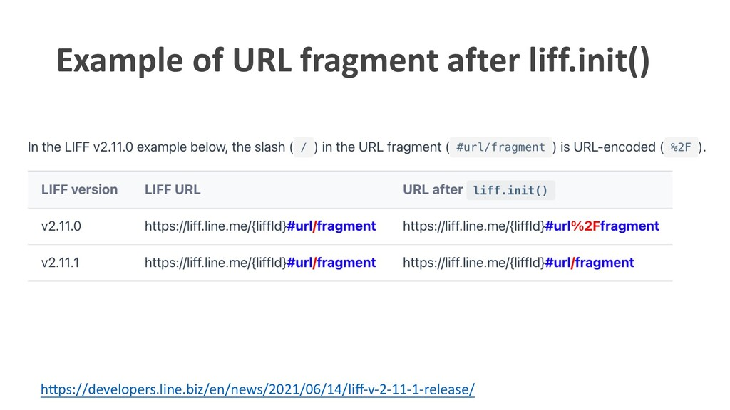 Example of URL fragment after liff.init() h1ps:...