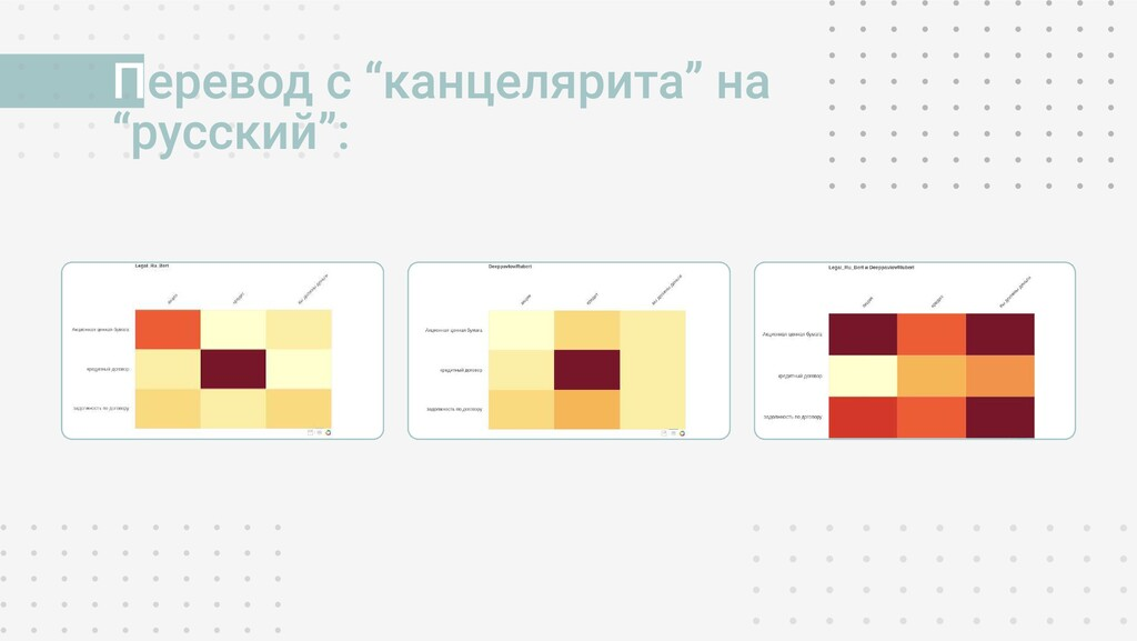 """еревод с """"канцелярита"""" на """"русский"""": П"""