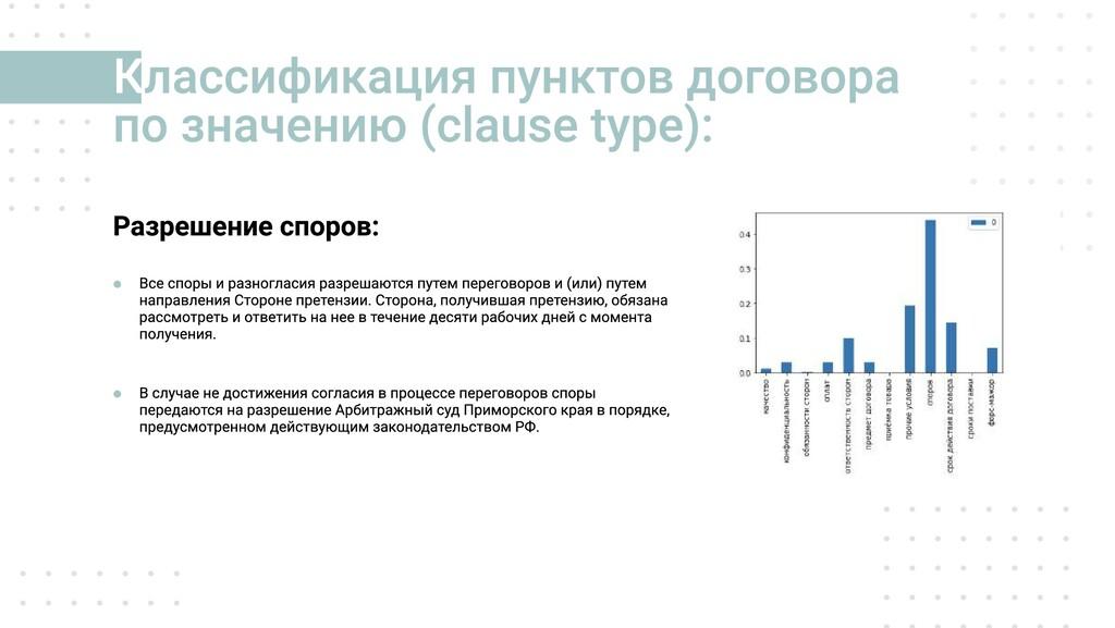 лассификация пунктов договора по значению (clau...