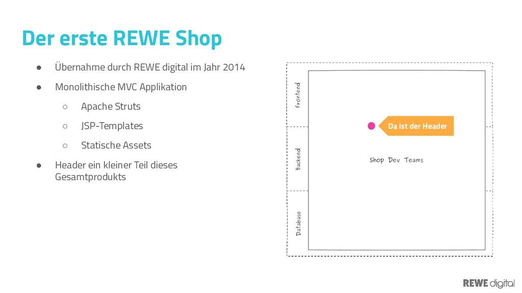Der erste REWE Shop ● Übernahme durch REWE digi...