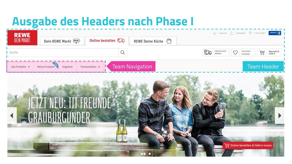 Ausgabe des Headers nach Phase I Team Header Te...