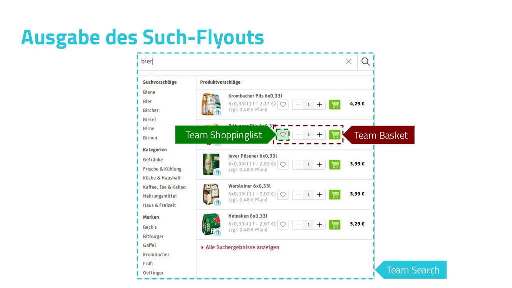 Ausgabe des Such-Flyouts Team Search Team Baske...