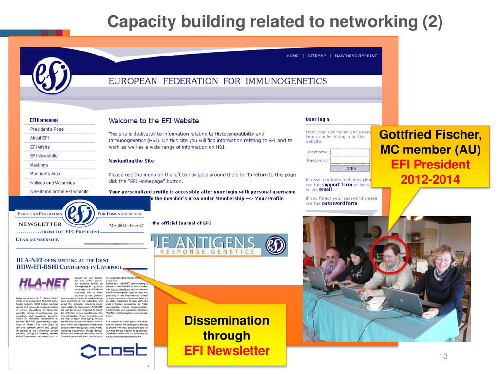 Capacity building related to networking (2) 13 ...