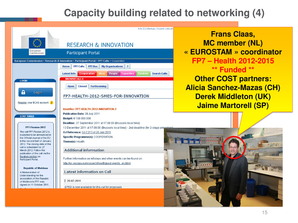 Capacity building related to networking (4) 15 ...