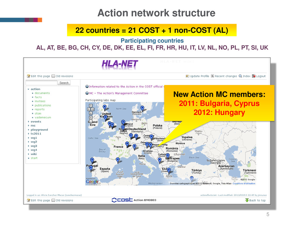 Action network structure 5 New Action MC member...