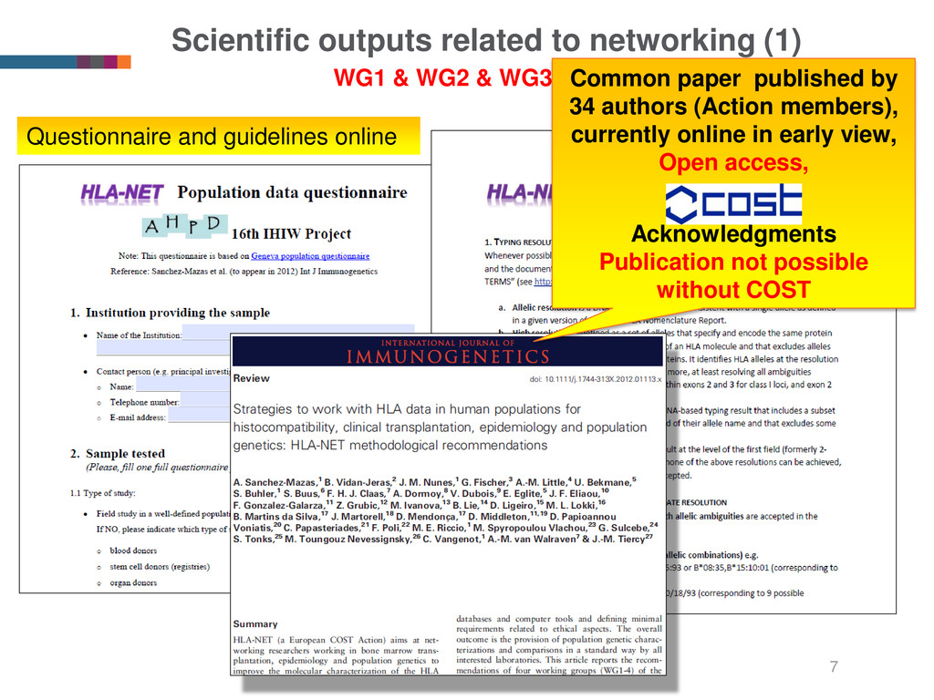Scientific outputs related to networking (1) 7 ...