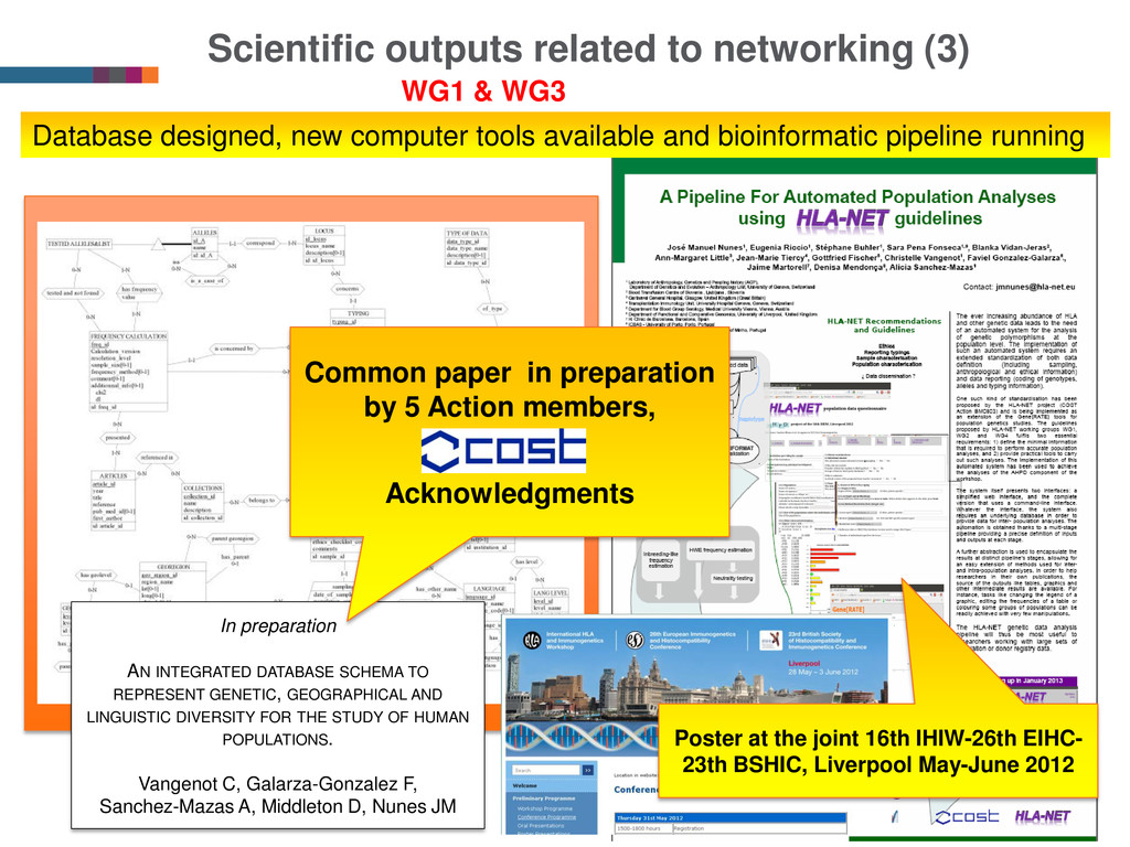 Scientific outputs related to networking (3) 9 ...