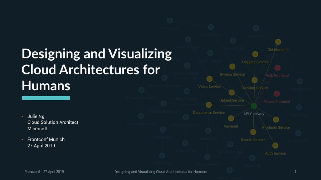 Designing and Visualizing Cloud Architectures f...