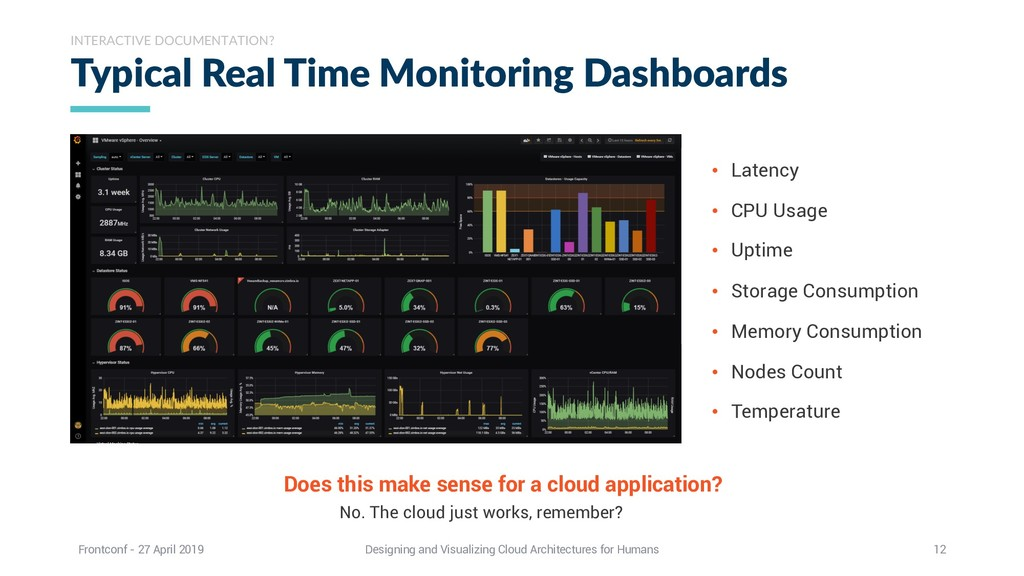 Typical Real Time Monitoring Dashboards INTERAC...