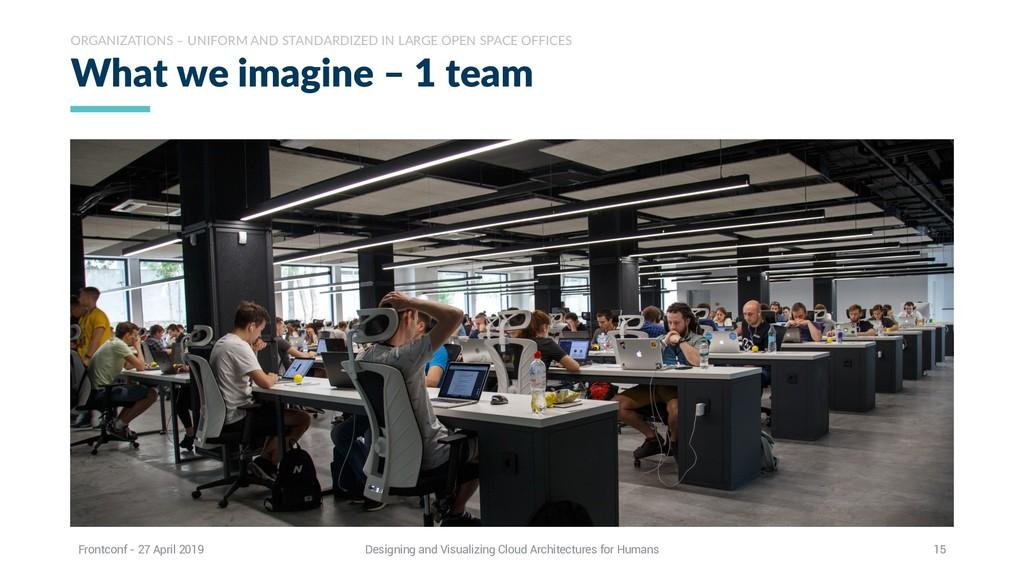What we imagine – 1 team ORGANIZATIONS – UNIFOR...