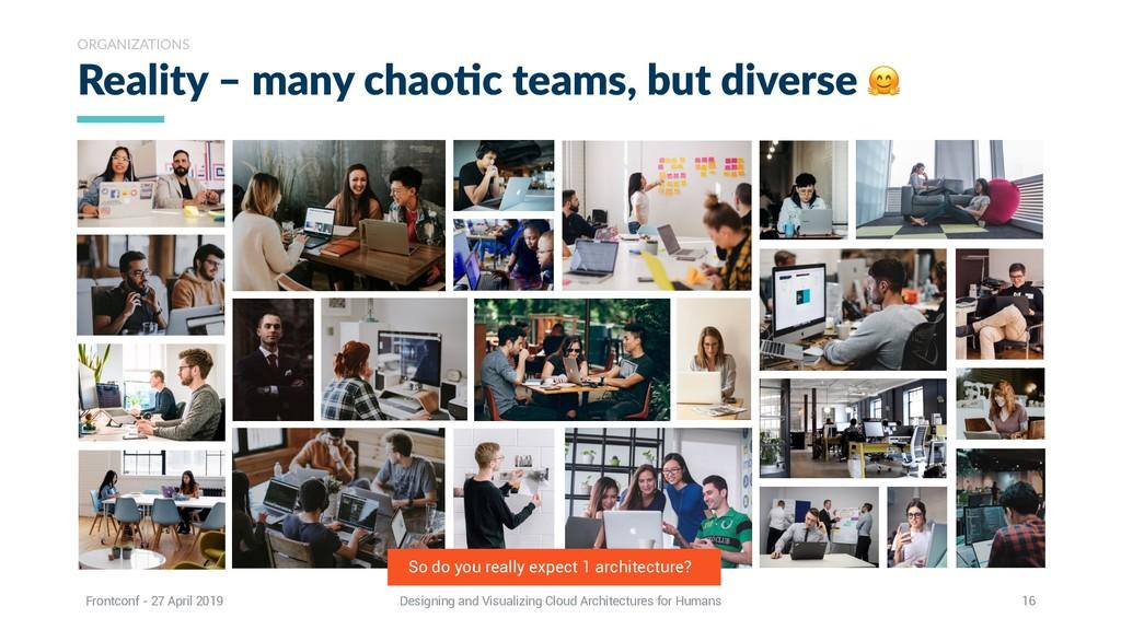 Reality – many chaoAc teams, but diverse  ORGAN...