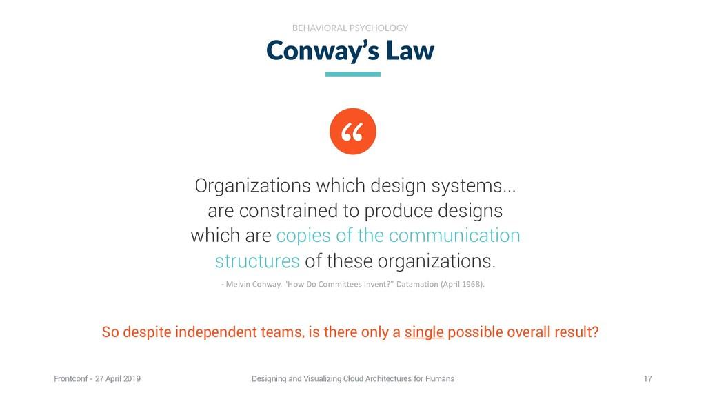 "Conway's Law BEHAVIORAL PSYCHOLOGY "" Organizati..."