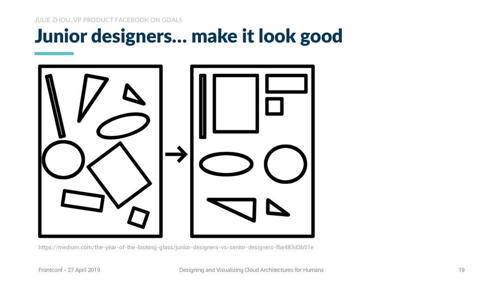 Junior designers… make it look good JULIE ZHOU,...