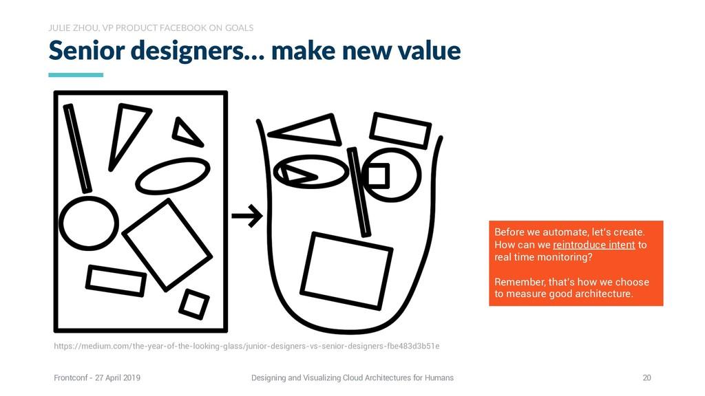 Senior designers… make new value JULIE ZHOU, VP...