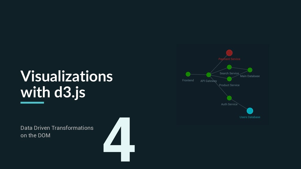 Visualizations with d3.js Data Driven Transform...