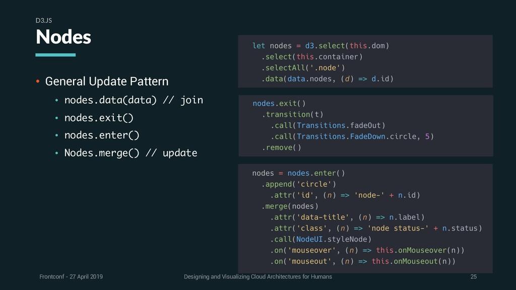 • General Update Pattern • nodes.data(data) // ...