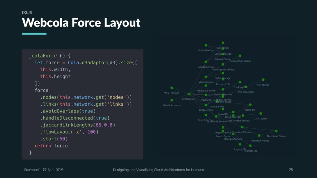 Webcola Force Layout D3.JS Frontconf - 27 April...