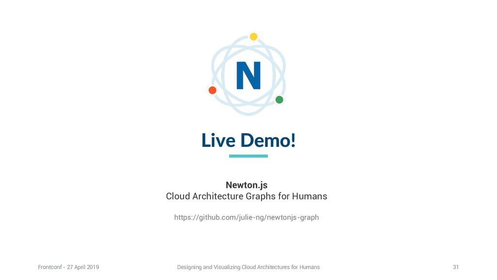 Live Demo! Newton.js Cloud Architecture Graphs ...