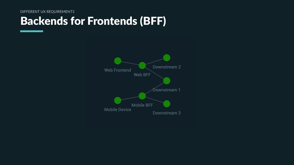 Backends for Frontends (BFF) DIFFERENT UX REQUI...