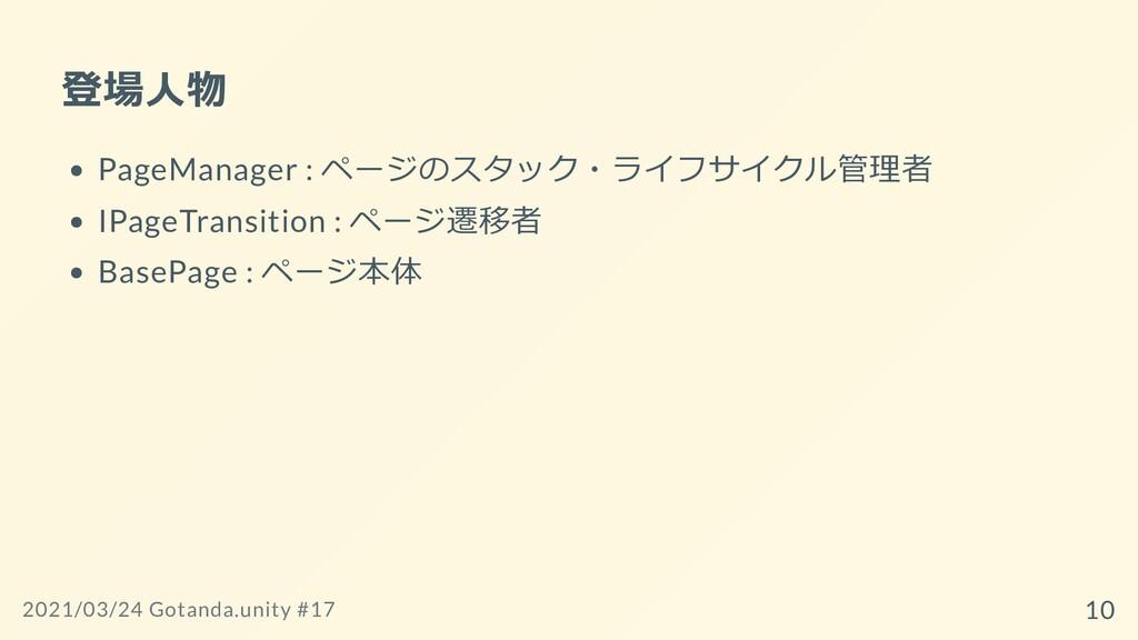 登場⼈物 PageManager : ページのスタック・ライフサイクル管理者 IPageTra...
