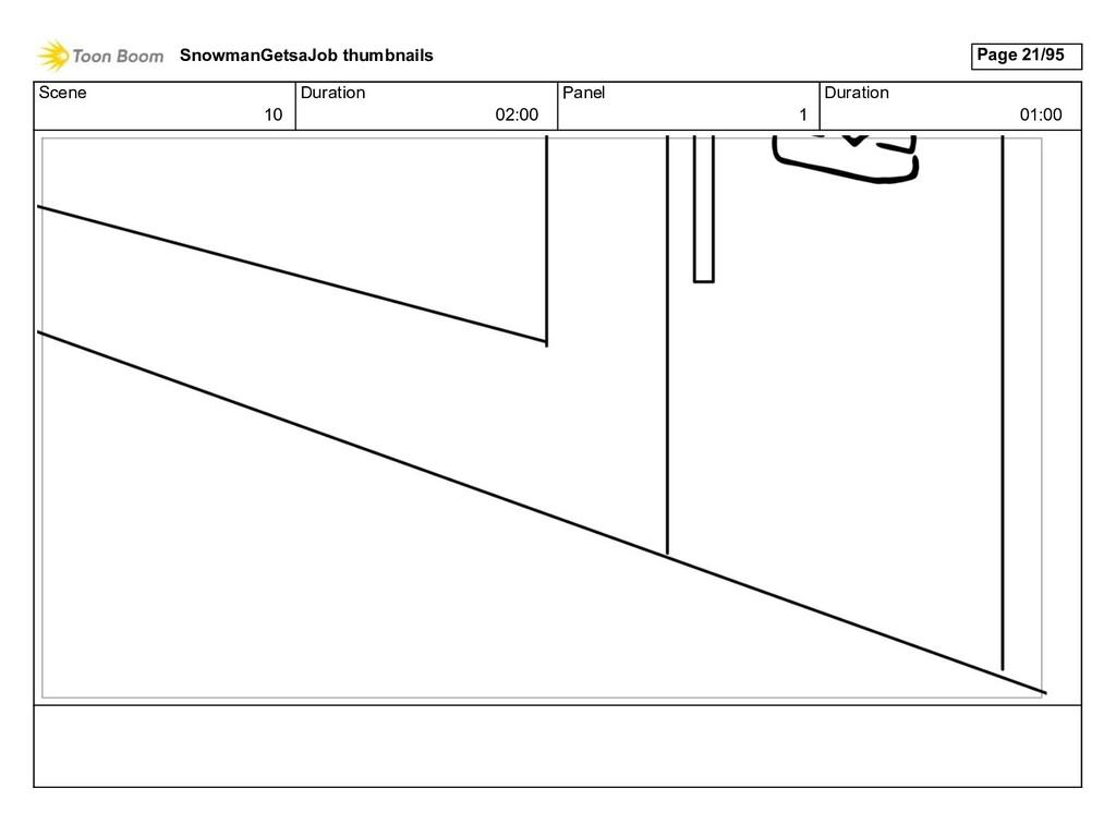 Scene 10 Duration 02:00 Panel 1 Duration 01:00 ...