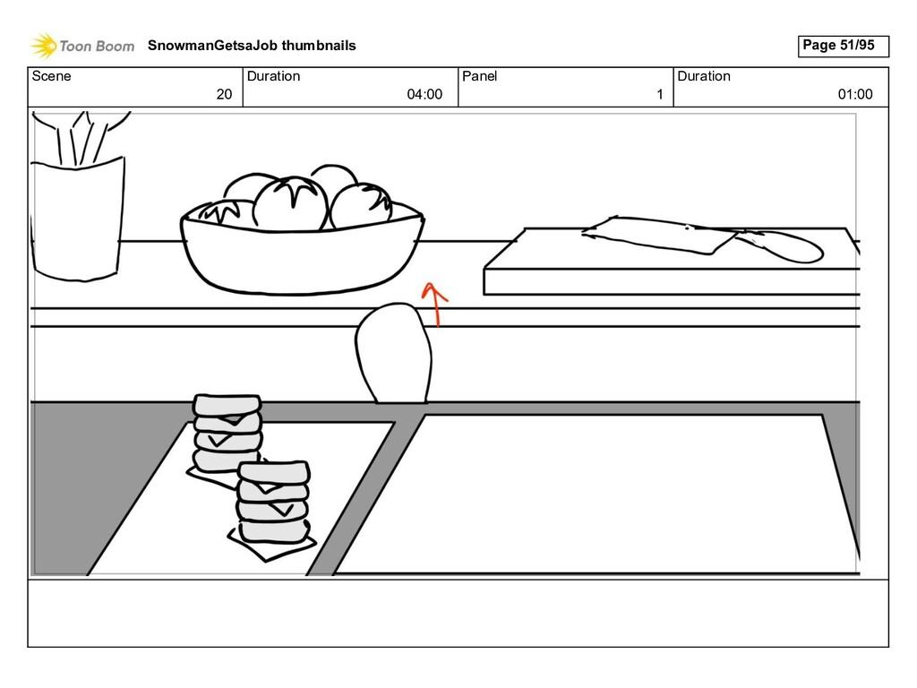 Scene 20 Duration 04:00 Panel 1 Duration 01:00 ...