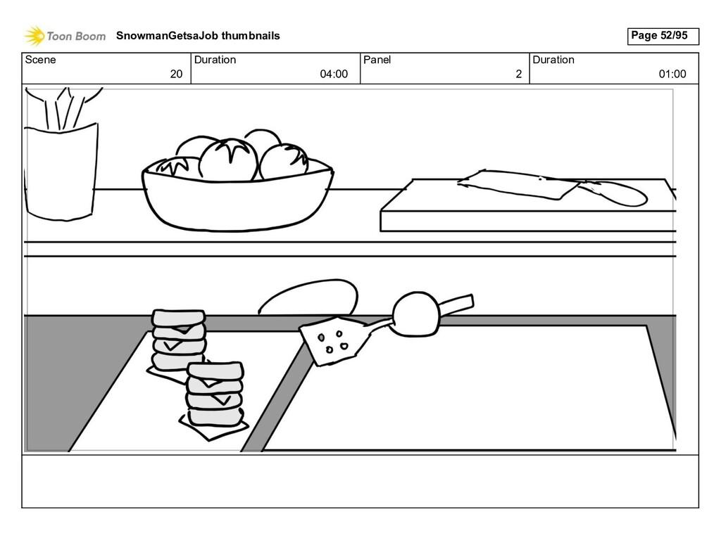 Scene 20 Duration 04:00 Panel 2 Duration 01:00 ...